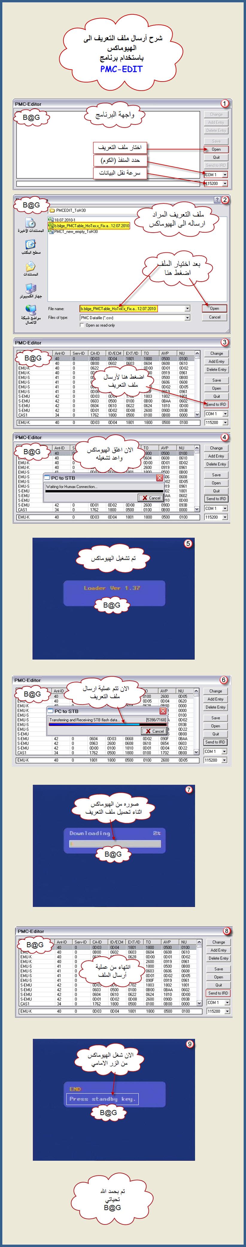 شرح أرسال ملف التعريف الى الهيوماكس بأستخدام برنامج PMCEDIT-ToH30